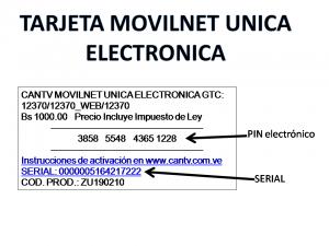 Tarjeta Unica Movilnet Electronica